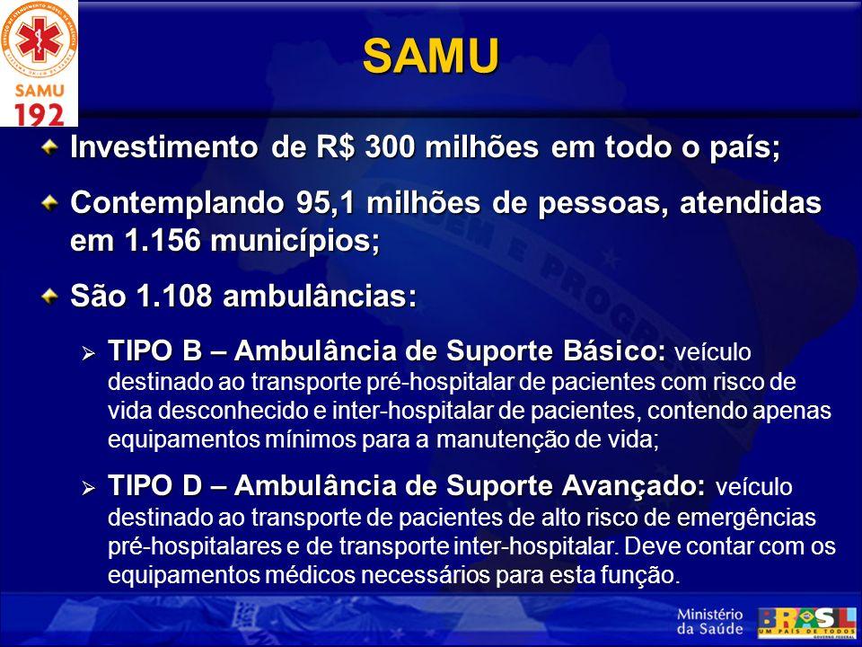 EXPANDE Investimento de R$ 100 milhões; CACON implantados: - Divinópolis (MG) - Rio de Janeiro (RJ) - Rio de Janeiro (RJ) - Araguaína (TO) - Ijuí (RS) - Montes Claros (MG) - Itabuna (BA) Em implantação: - Belém (PA) - Brasília (DF) - Maceió (AL) - Rio Branco (AC)