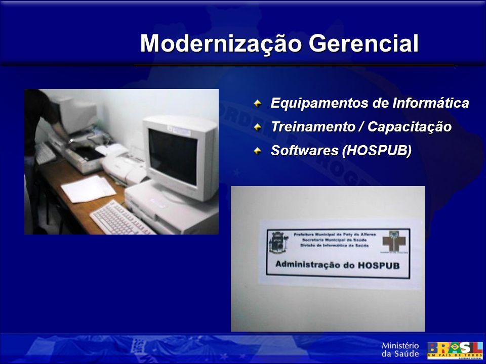 Gastos do Reforsus (1997 – 2003)