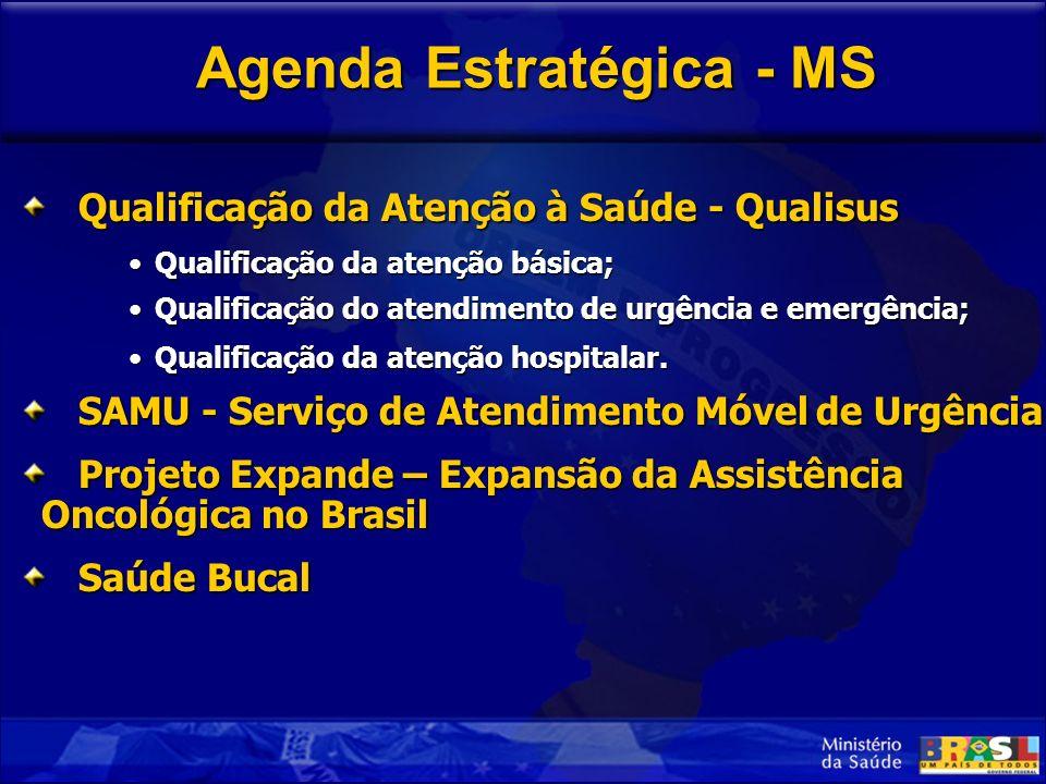QUALISUS Investimento de R$ 640 milhões até 2006; Contemplará os maiores hospitais das 27 capitais; Visa reformar e equipar as emergências, enfermarias, CC e UTI.