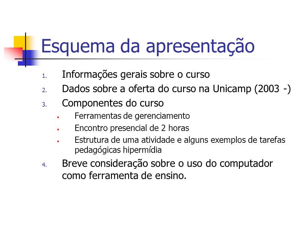 Esquema da apresentação 1. Informações gerais sobre o curso 2. Dados sobre a oferta do curso na Unicamp (2003 -) 3. Componentes do curso Ferramentas d