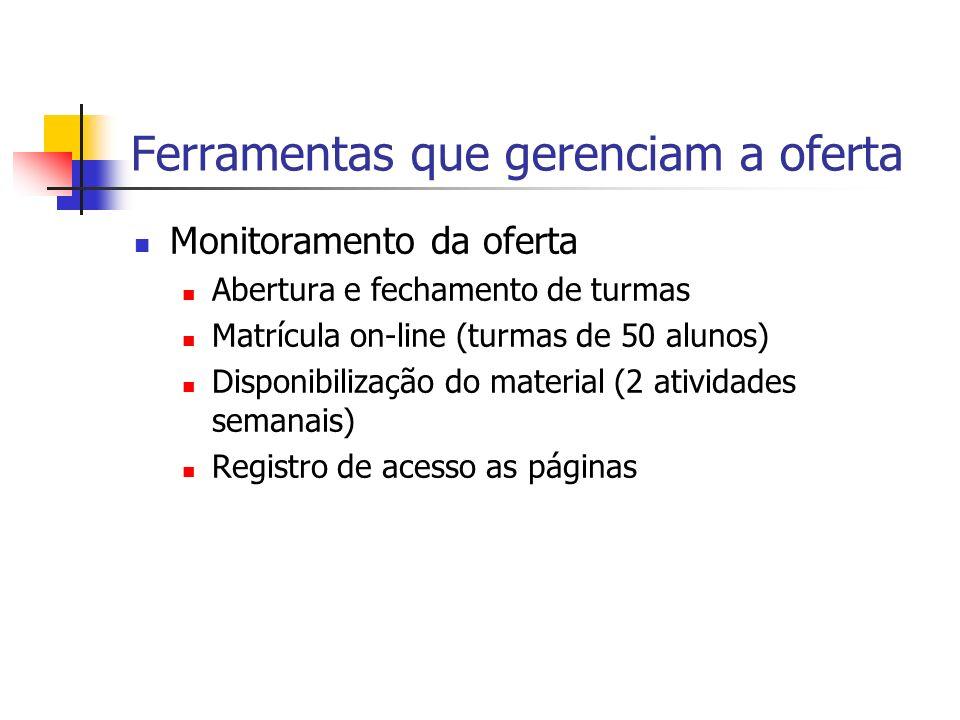 Ferramentas que gerenciam a oferta Monitoramento da oferta Abertura e fechamento de turmas Matrícula on-line (turmas de 50 alunos) Disponibilização do