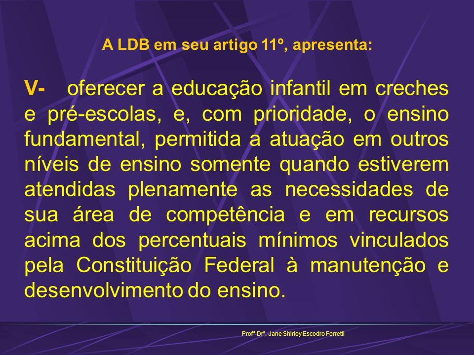 Profª Drª. Jane Shirley Escodro Ferretti A LDB em seu artigo 11º, apresenta: V- oferecer a educação infantil em creches e pré-escolas, e, com priorida