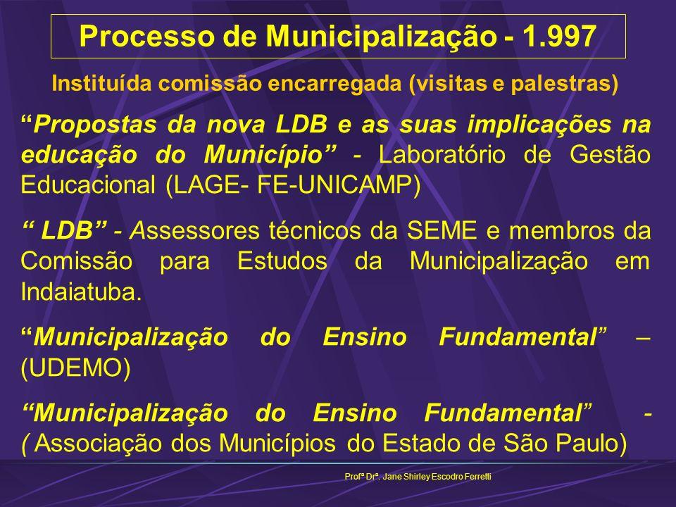 Processo de Municipalização - 1.997 Profª Drª. Jane Shirley Escodro Ferretti Instituída comissão encarregada (visitas e palestras) Propostas da nova L