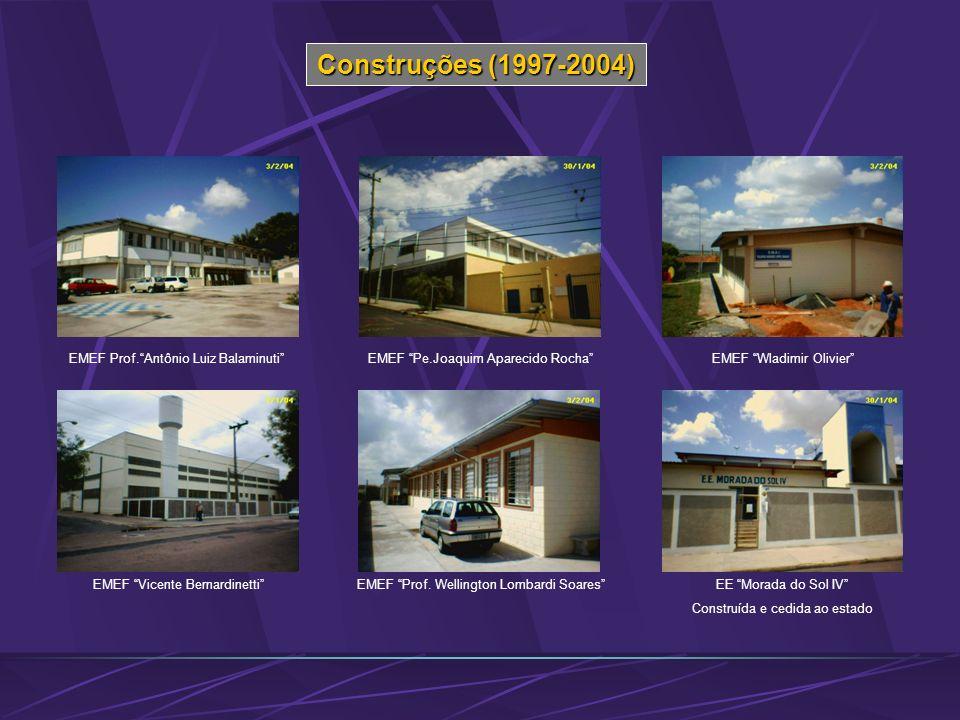 Construções (1997-2004) EMEF Prof.Antônio Luiz Balaminuti EE Morada do Sol IV Construída e cedida ao estado EMEF Vicente Bernardinetti EMEF Pe.Joaquim