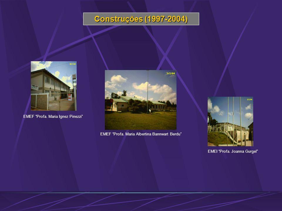 Construções (1997-2004) EMEF Profa. Maria Ignez Pinezzi EMEF Profa. Maria Albertina Bannwart Berdu EMEI Profa. Joanna Gurgel