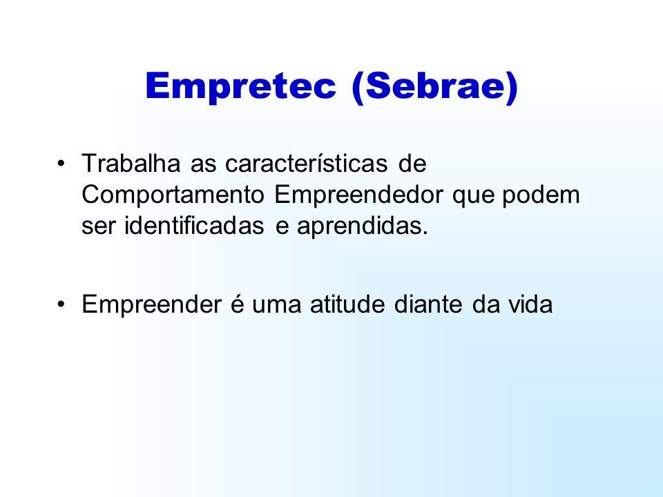 Empretec (Sebrae) Trabalha as características de Comportamento Empreendedor que podem ser identificadas e aprendidas.