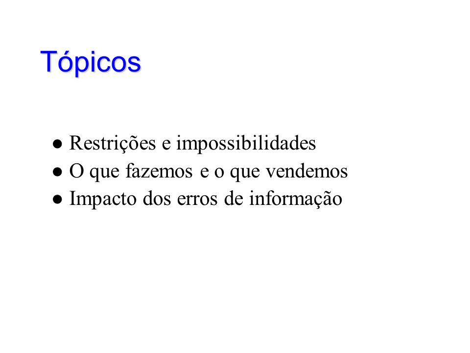 Tópicos Restrições e impossibilidades O que fazemos e o que vendemos Impacto dos erros de informação