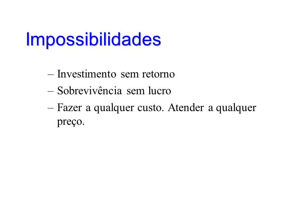 Impossibilidades –Investimento sem retorno –Sobrevivência sem lucro –Fazer a qualquer custo.