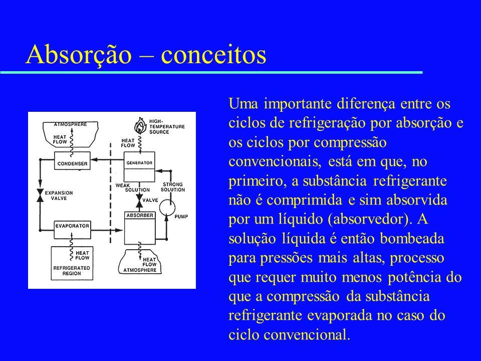 Uma importante diferença entre os ciclos de refrigeração por absorção e os ciclos por compressão convencionais, está em que, no primeiro, a substância