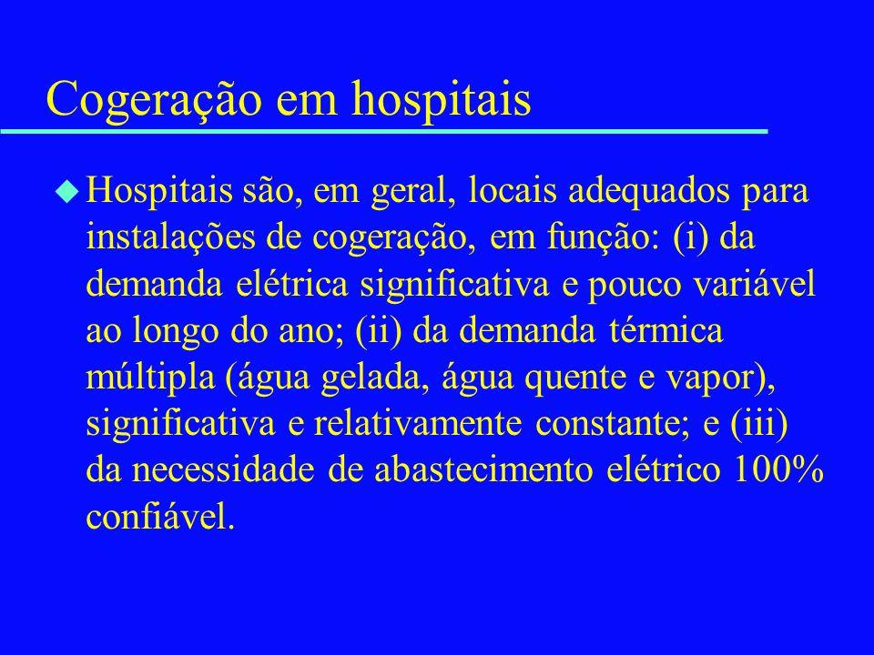 Cogeração em hospitais u Hospitais são, em geral, locais adequados para instalações de cogeração, em função: (i) da demanda elétrica significativa e p