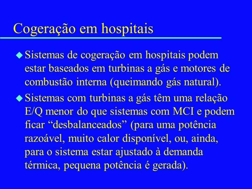 Cogeração em hospitais u Sistemas de cogeração em hospitais podem estar baseados em turbinas a gás e motores de combustão interna (queimando gás natur
