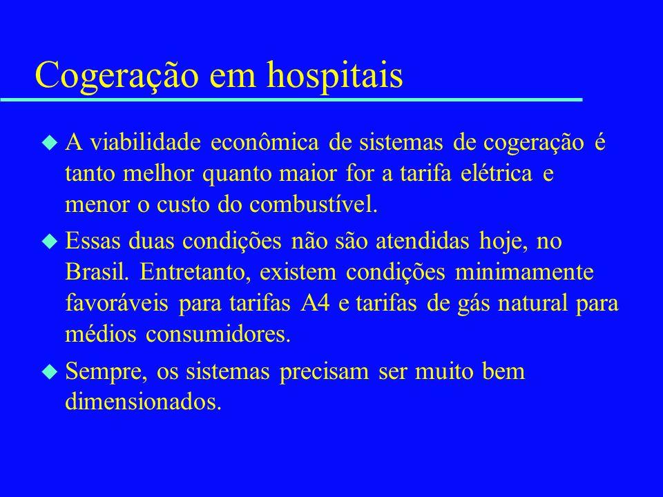 Cogeração em hospitais u A viabilidade econômica de sistemas de cogeração é tanto melhor quanto maior for a tarifa elétrica e menor o custo do combust