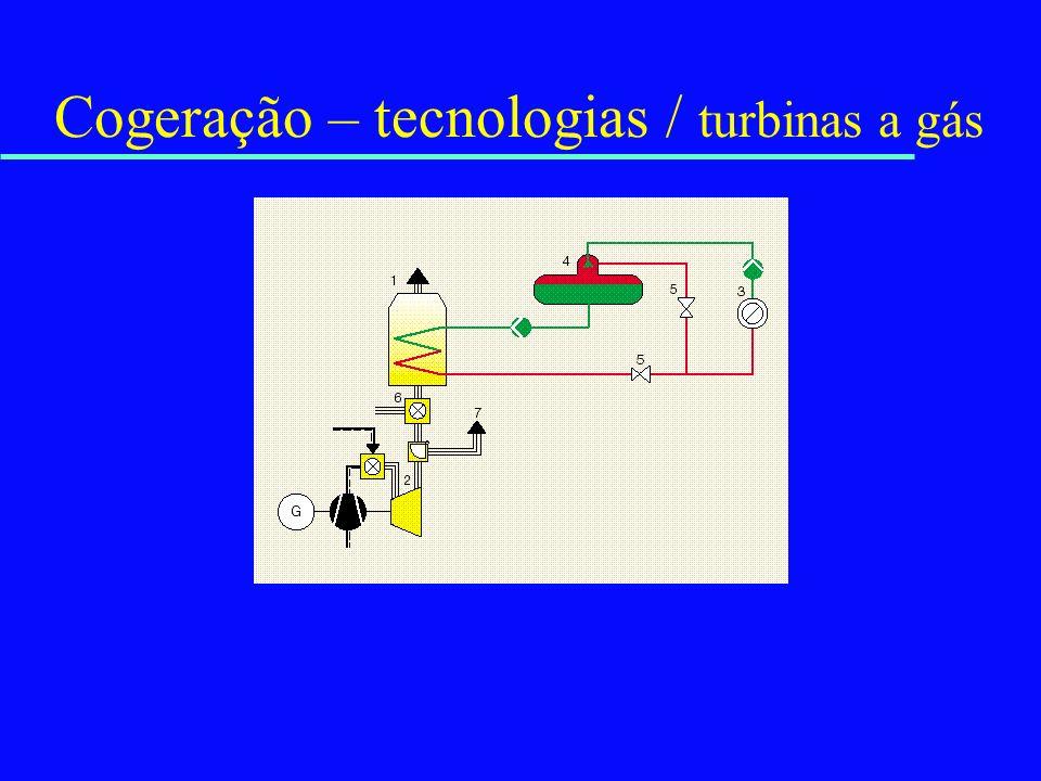 Cogeração – tecnologias / turbinas a gás