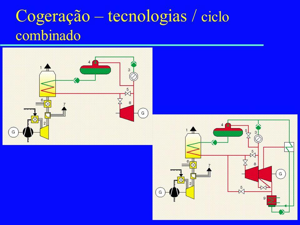 Cogeração – tecnologias / ciclo combinado