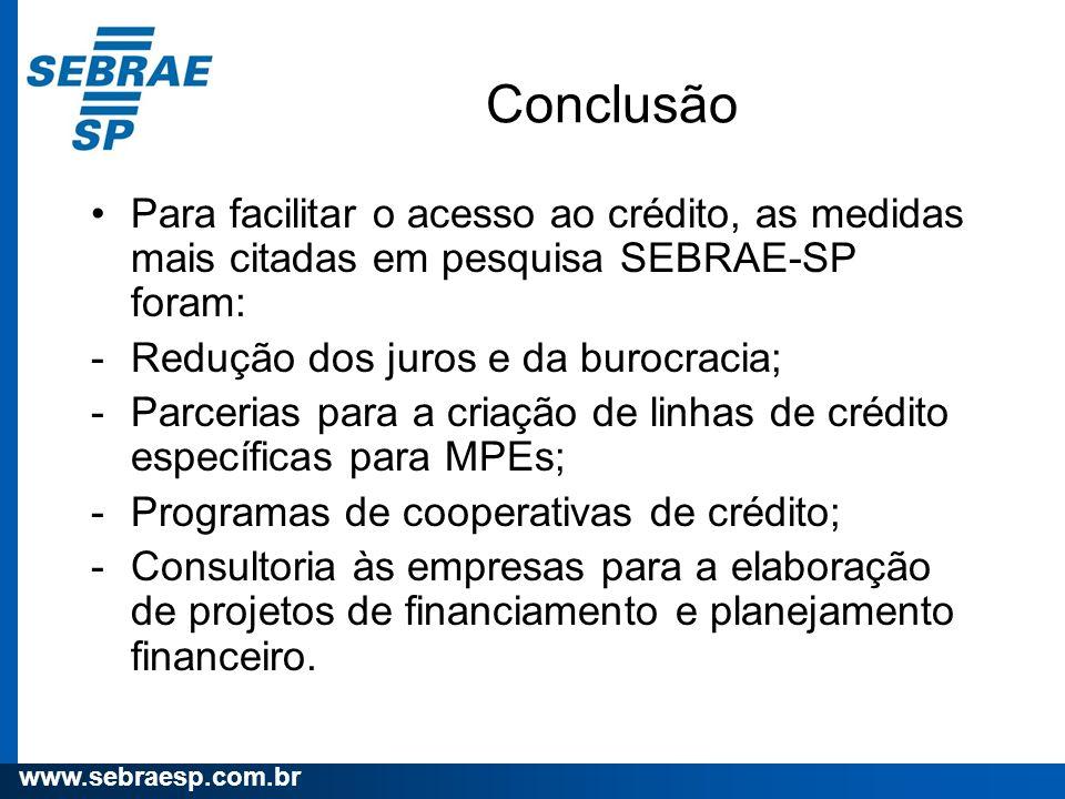 www.sebraesp.com.br Conclusão Para facilitar o acesso ao crédito, as medidas mais citadas em pesquisa SEBRAE-SP foram: -Redução dos juros e da burocra