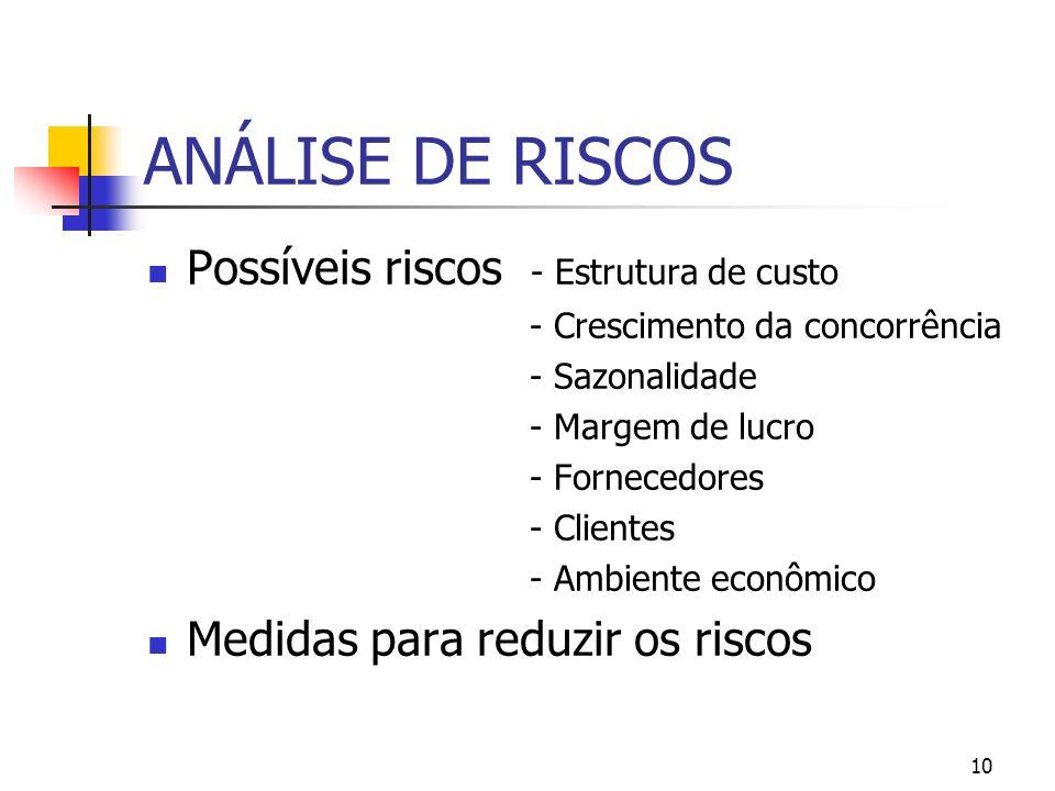 10 ANÁLISE DE RISCOS Possíveis riscos - Estrutura de custo - Crescimento da concorrência - Sazonalidade - Margem de lucro - Fornecedores - Clientes -