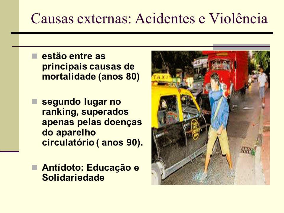 Causas externas: Acidentes e Violência estão entre as principais causas de mortalidade (anos 80) segundo lugar no ranking, superados apenas pelas doen