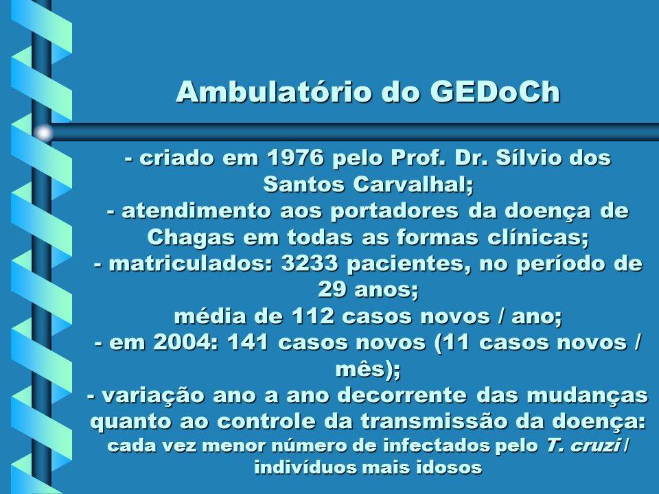 Ambulatório do GEDoCh - criado em 1976 pelo Prof. Dr. Sílvio dos Santos Carvalhal; - atendimento aos portadores da doença de Chagas em todas as formas