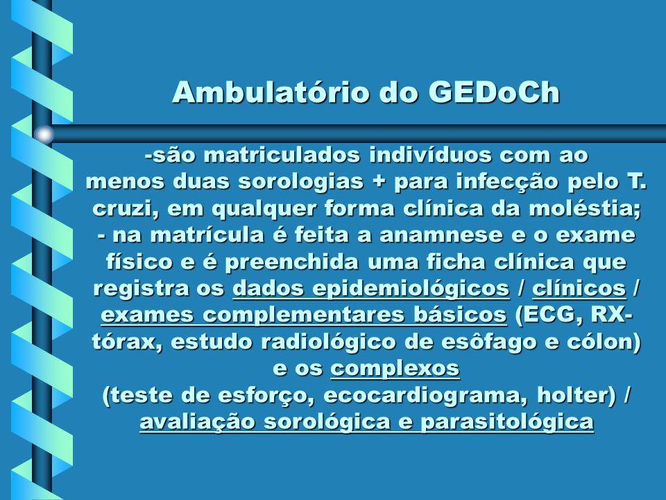 Ambulatório do GEDoCh -são matriculados indivíduos com ao menos duas sorologias + para infecção pelo T. cruzi, em qualquer forma clínica da moléstia;