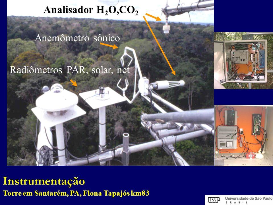 Anemômetro sônico Analisador H 2 O,CO 2 Radiômetros PAR, solar, net Instrumentação Torre em Santarém, PA, Flona Tapajós km83