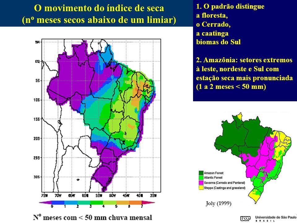 O movimento do índice de seca (n o meses secos abaixo de um limiar) 1. O padrão distingue a floresta, o Cerrado, a caatinga biomas do Sul 2. Amazônia: