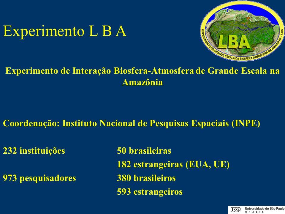 Experimento L B A Experimento de Interação Biosfera-Atmosfera de Grande Escala na Amazônia Coordenação: Instituto Nacional de Pesquisas Espaciais (INP