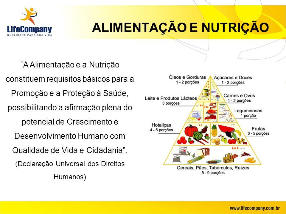 ALIMENTAÇÃO E NUTRIÇÃO A Alimentação e a Nutrição constituem requisitos básicos para a Promoção e a Proteção à Saúde, possibilitando a afirmação plena