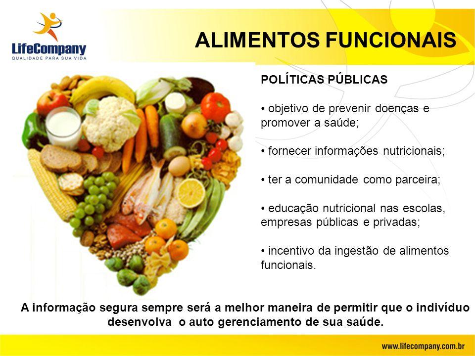 ALIMENTOS FUNCIONAIS POLÍTICAS PÚBLICAS objetivo de prevenir doenças e promover a saúde; fornecer informações nutricionais; ter a comunidade como parc