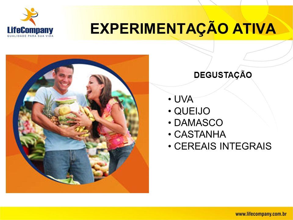 EXPERIMENTAÇÃO ATIVA DEGUSTAÇÃO UVA QUEIJO DAMASCO CASTANHA CEREAIS INTEGRAIS