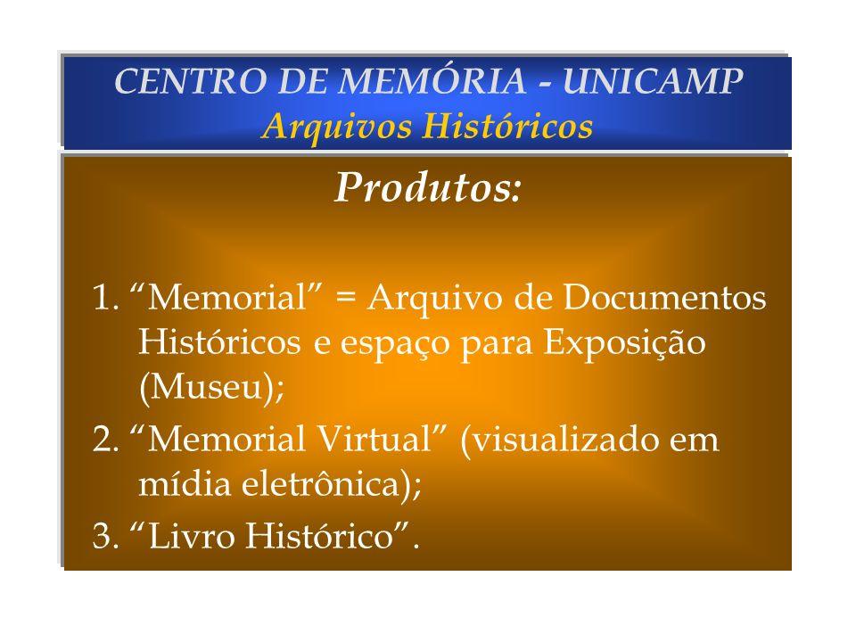 CENTRO DE MEMÓRIA - UNICAMP Arquivos Históricos Produtos: 1. Memorial = Arquivo de Documentos Históricos e espaço para Exposição (Museu); 2. Memorial