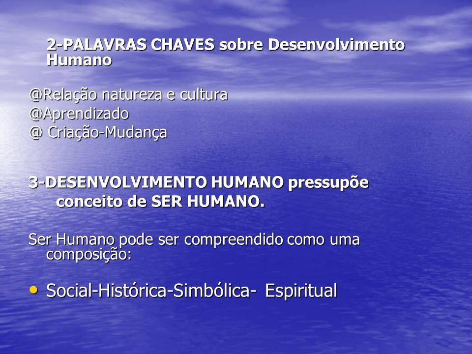 2-PALAVRAS CHAVES sobre Desenvolvimento Humano 2-PALAVRAS CHAVES sobre Desenvolvimento Humano @Relação natureza e cultura @Aprendizado @ Criação-Mudan