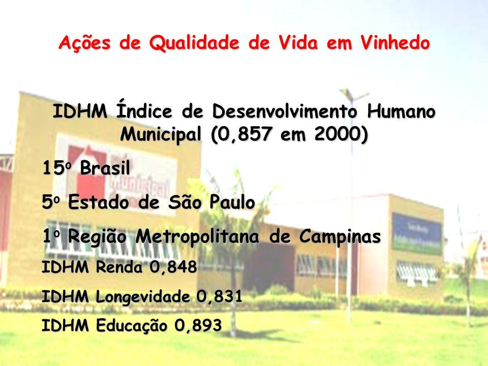 Prof. Élsio Álvaro Boccaletto Vice prefeito e Secretário Municipal de Educação Políticas Públicas e a Escola Promotora da Saúde Ações de Qualidade de
