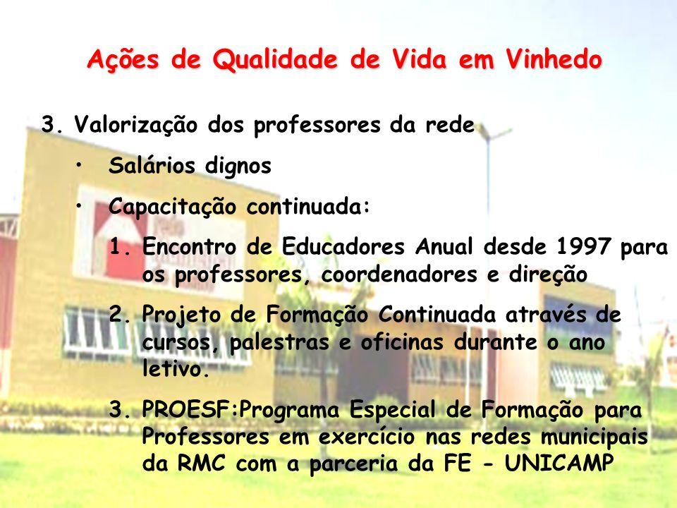 Ações de Qualidade de Vida em Vinhedo 1.Municipalização do ensino fundamental 2.Construção e reformas de todas as escolas de forma que o ambiente físi
