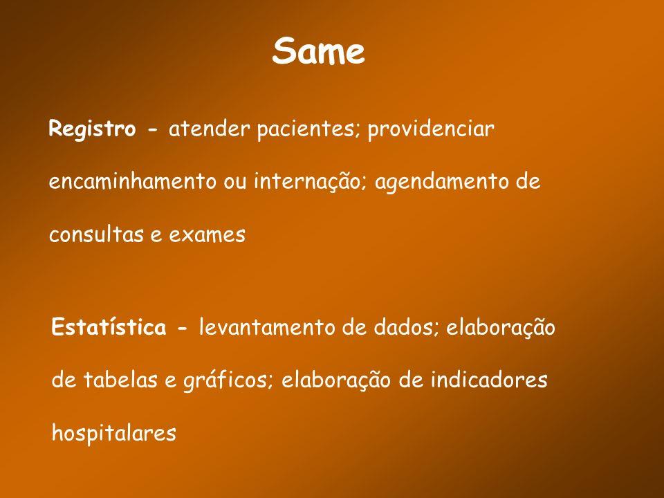 Same Registro - atender pacientes; providenciar encaminhamento ou internação; agendamento de consultas e exames Estatística - levantamento de dados; e