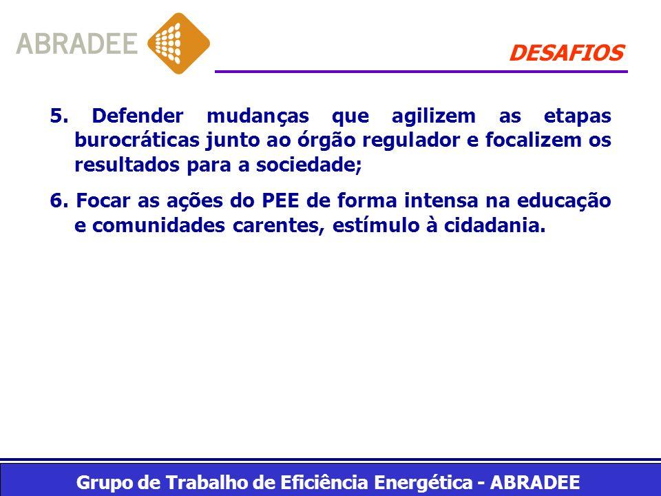 Grupo de Trabalho de Eficiência Energética - ABRADEE DESAFIOS 5. Defender mudanças que agilizem as etapas burocráticas junto ao órgão regulador e foca
