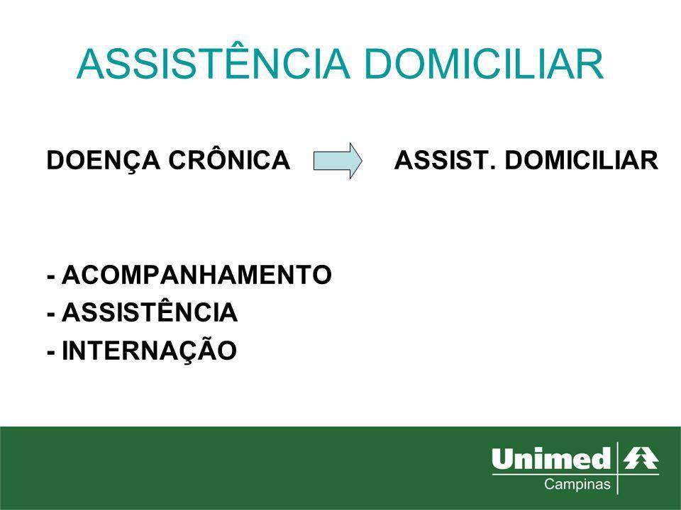 ASSISTÊNCIA DOMICILIAR DOENÇA CRÔNICA ASSIST. DOMICILIAR - ACOMPANHAMENTO - ASSISTÊNCIA - INTERNAÇÃO