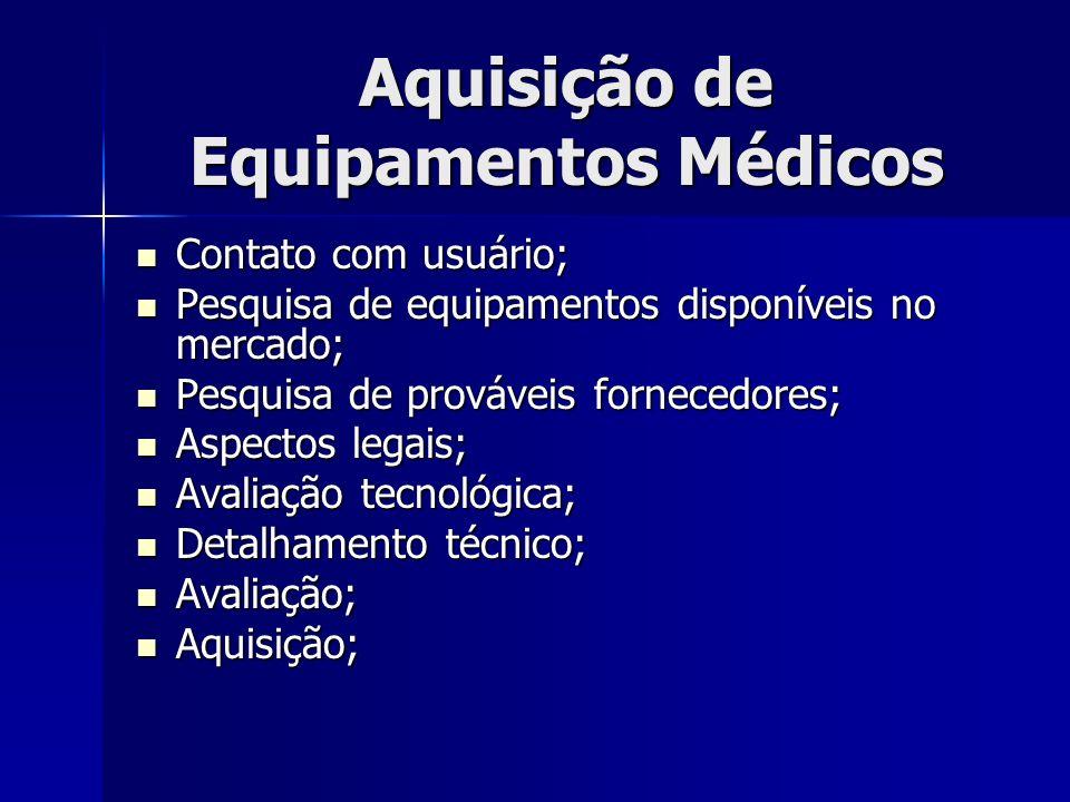 Aquisição de Equipamentos Médicos Contato com usuário; Contato com usuário; Pesquisa de equipamentos disponíveis no mercado; Pesquisa de equipamentos