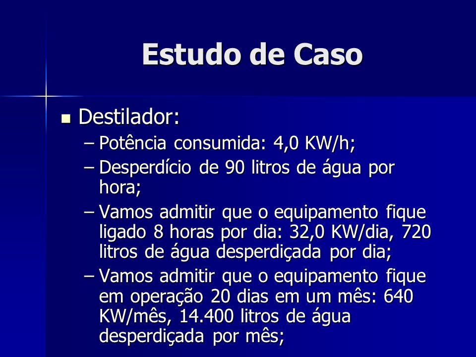 Estudo de Caso Destilador: Destilador: –Potência consumida: 4,0 KW/h; –Desperdício de 90 litros de água por hora; –Vamos admitir que o equipamento fiq