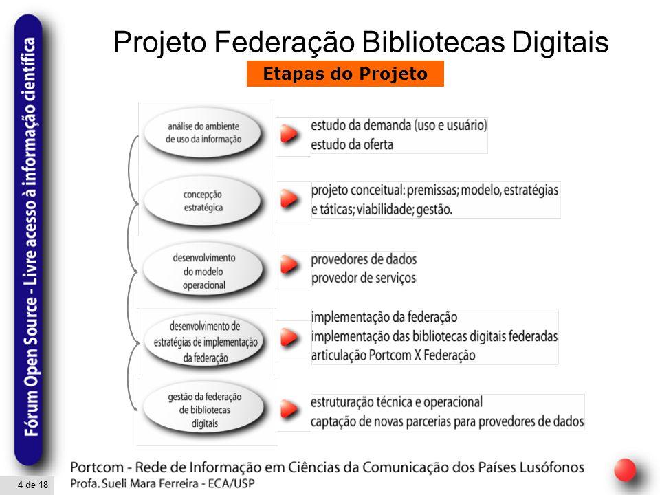 15 de 18 Da Federação Das Bibliotecas Digitais Federadas Articulação – Federação x Portcom/Intercom Projeto Federação Bibliotecas Digitais
