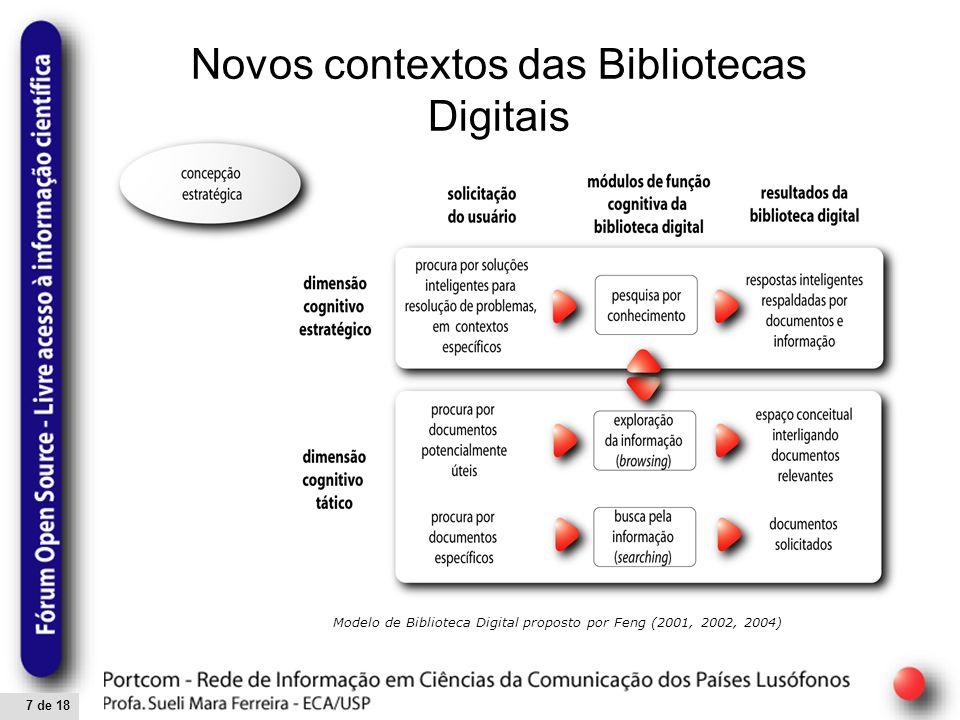 8 de 18 Projeto Federação Bibliotecas Digitais