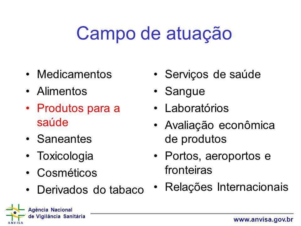 Agência Nacional de Vigilância Sanitária www.anvisa.gov.br Campo de atuação Medicamentos Alimentos Produtos para a saúde Saneantes Toxicologia Cosméti