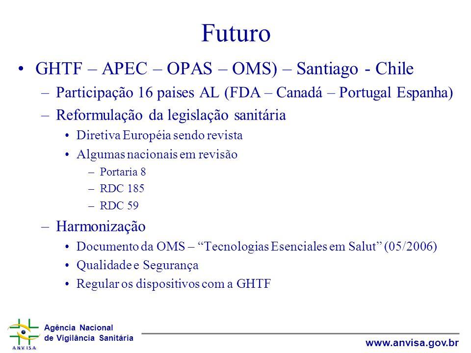 Agência Nacional de Vigilância Sanitária www.anvisa.gov.br GHTF – APEC – OPAS – OMS) – Santiago - Chile –Participação 16 paises AL (FDA – Canadá – Por
