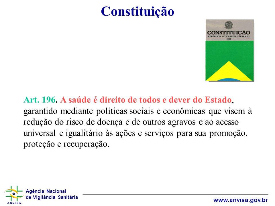 Agência Nacional de Vigilância Sanitária www.anvisa.gov.br Art. 196. A saúde é direito de todos e dever do Estado, garantido mediante políticas sociai