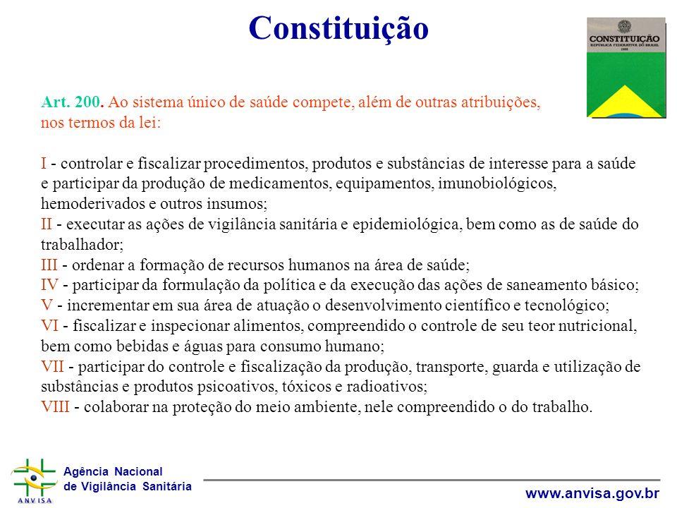 Agência Nacional de Vigilância Sanitária www.anvisa.gov.br Art. 200. Ao sistema único de saúde compete, além de outras atribuições, nos termos da lei: