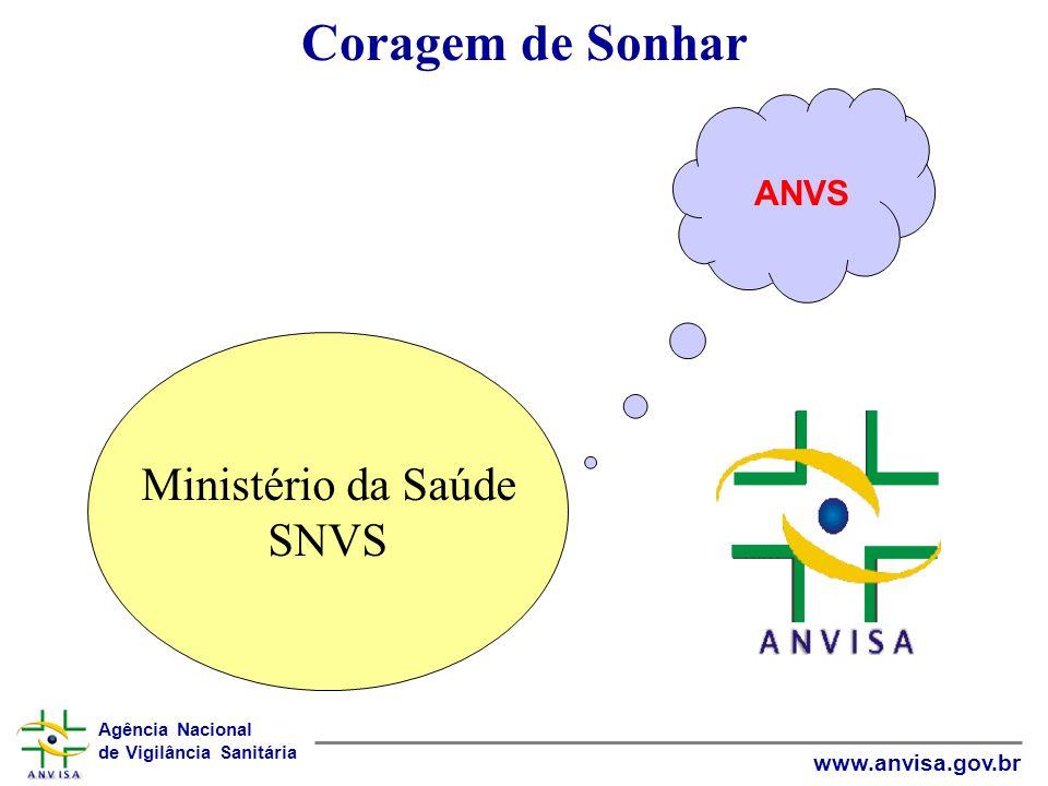Agência Nacional de Vigilância Sanitária www.anvisa.gov.br Coragem de Sonhar Ministério da Saúde SNVS ANVS