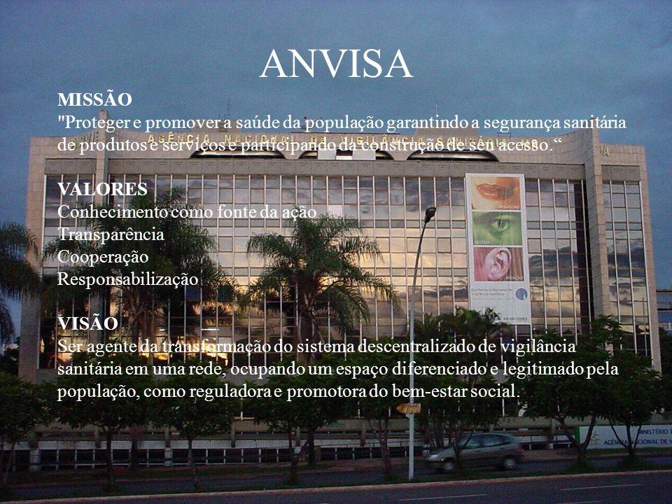 Agência Nacional de Vigilância Sanitária www.anvisa.gov.br MISSÃO