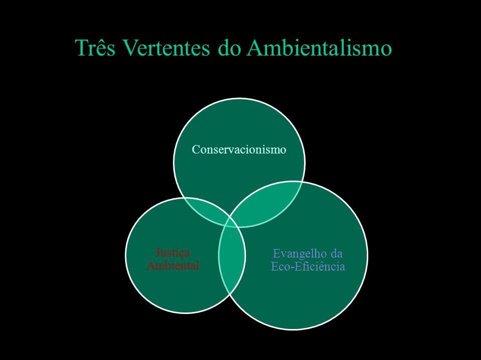 Conservacionismo Evangelho da Eco-Eficiência Justiça Ambiental Três Vertentes do Ambientalismo