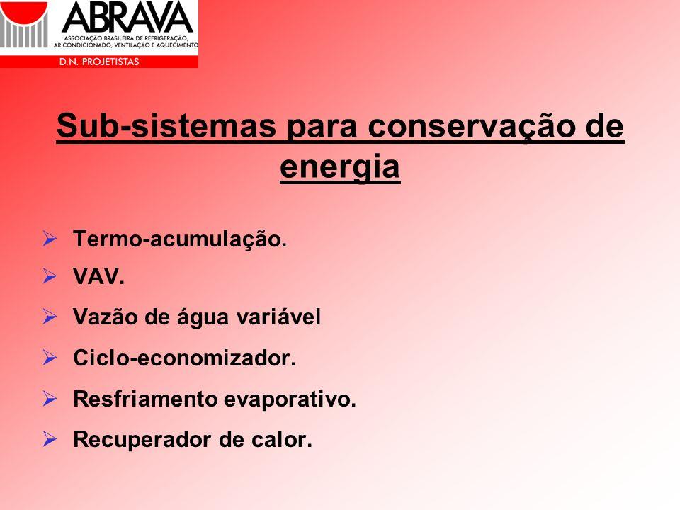 Sub-sistemas para conservação de energia Termo-acumulação. VAV. Vazão de água variável Ciclo-economizador. Resfriamento evaporativo. Recuperador de ca