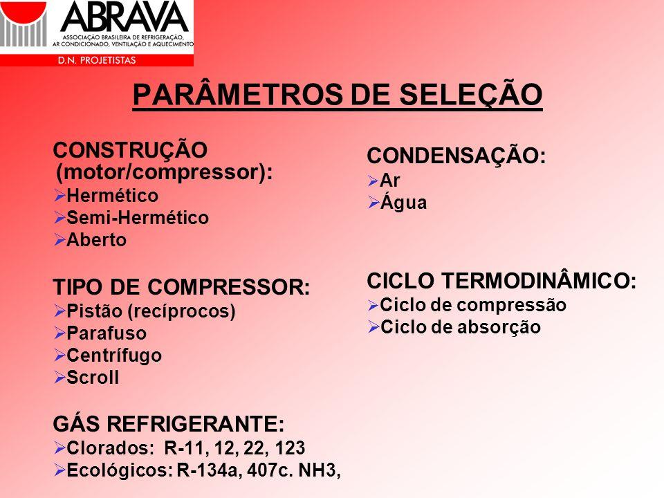PARÂMETROS DE SELEÇÃO CONSTRUÇÃO (motor/compressor): Hermético Semi-Hermético Aberto TIPO DE COMPRESSOR: Pistão (recíprocos) Parafuso Centrífugo Scrol