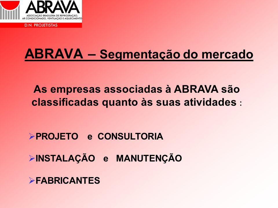 ABRAVA – Segmentação do mercado As empresas associadas à ABRAVA são classificadas quanto às suas atividades : PROJETO e CONSULTORIA INSTALAÇÃO e MANUT